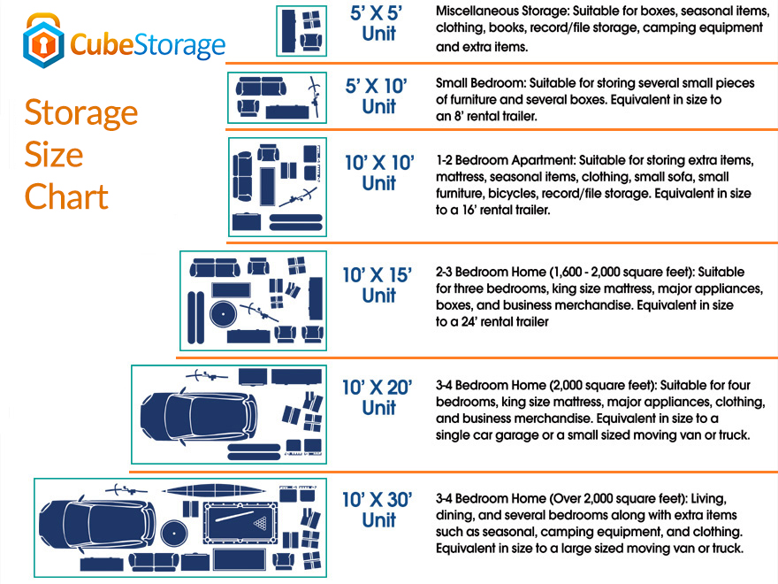 cube_storage_unit_sizes